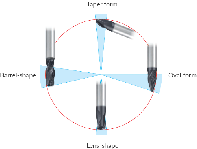 circle_segment_shapes
